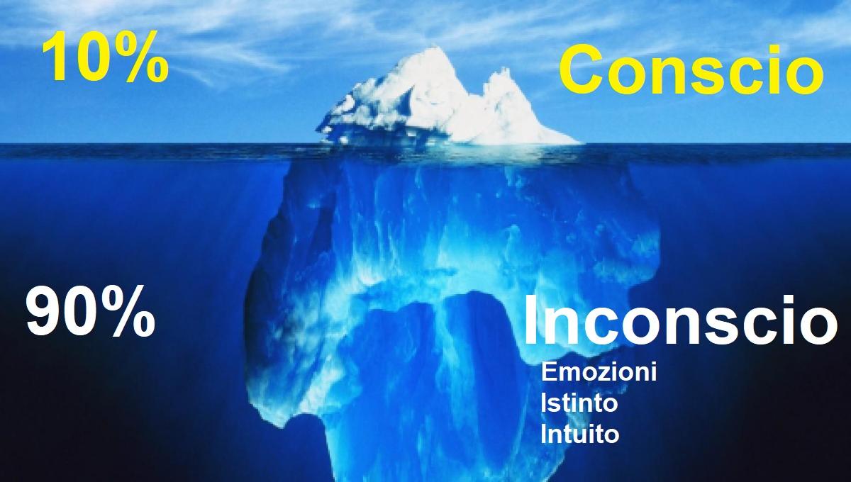 conscio_inconscio